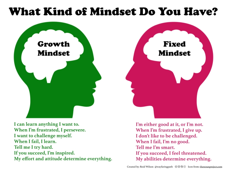 mindset (1)